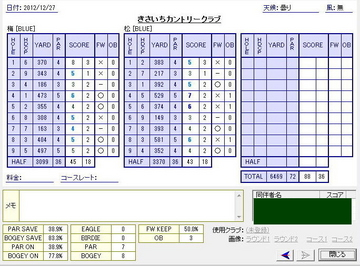seiseki2012127.jpg