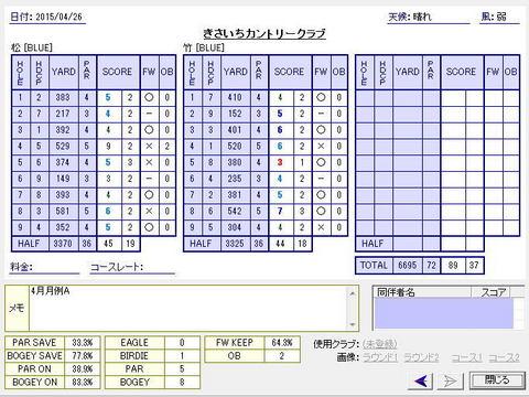 seiseki20150426.jpg