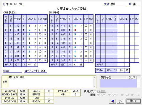 seiseki20151126.jpg