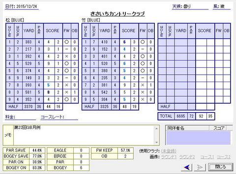 seiseki20151224.jpg