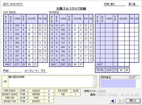 seiseki20161027.jpg